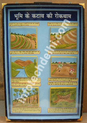 3 dimensional soil conservation watershed managment for Soil erosion in hindi